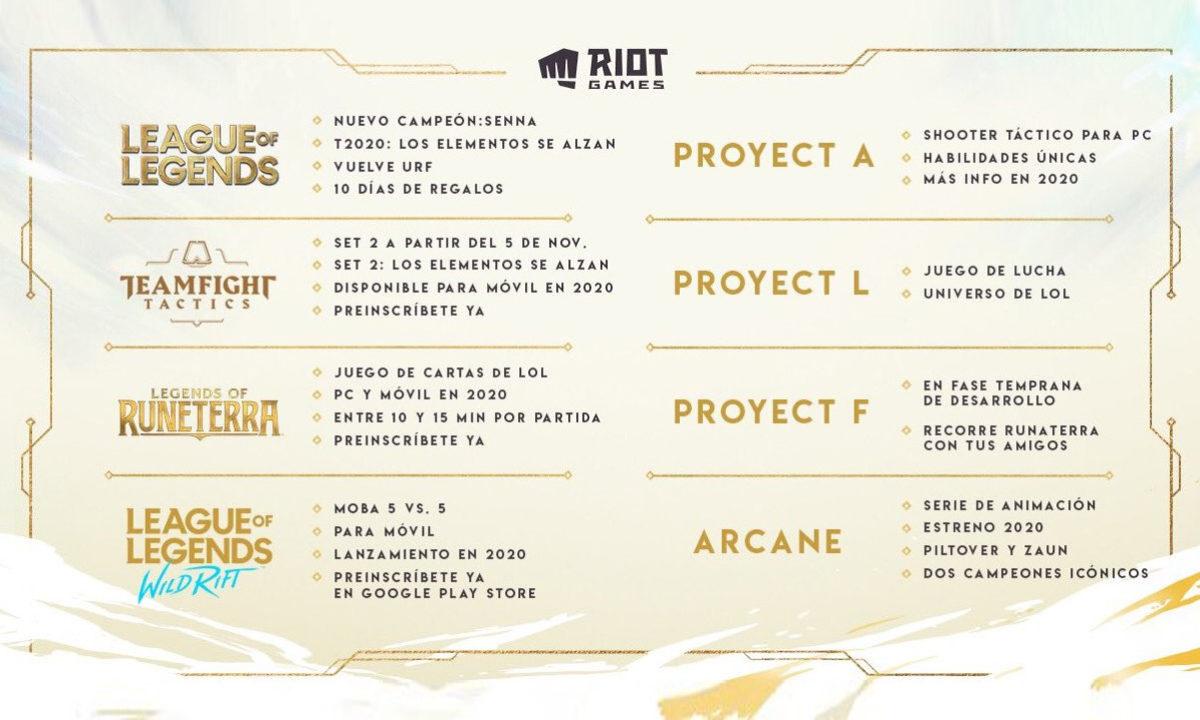 Riot Games Proyecto Juegos