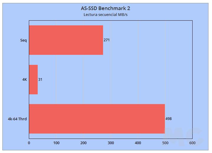 Analizamos la unidad externa de almacenamiento, Seagate BarraCuda Fast SSD 45