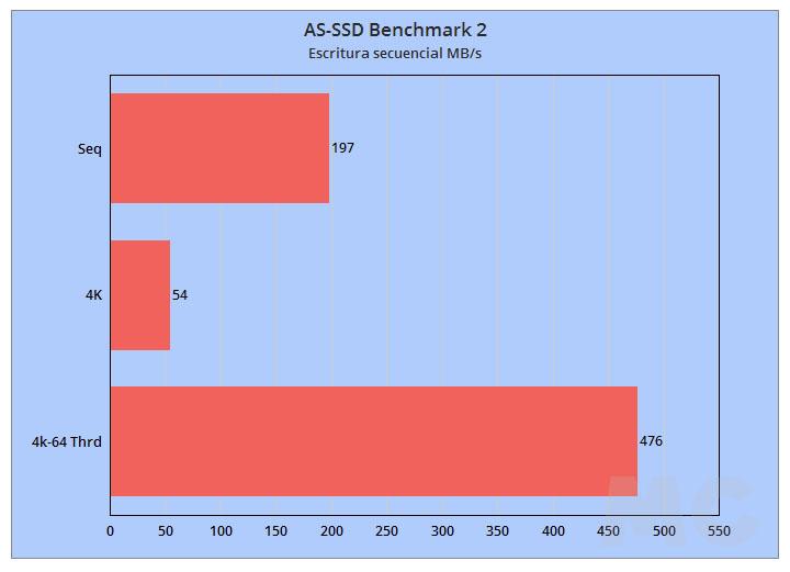 Analizamos la unidad externa de almacenamiento, Seagate BarraCuda Fast SSD 47