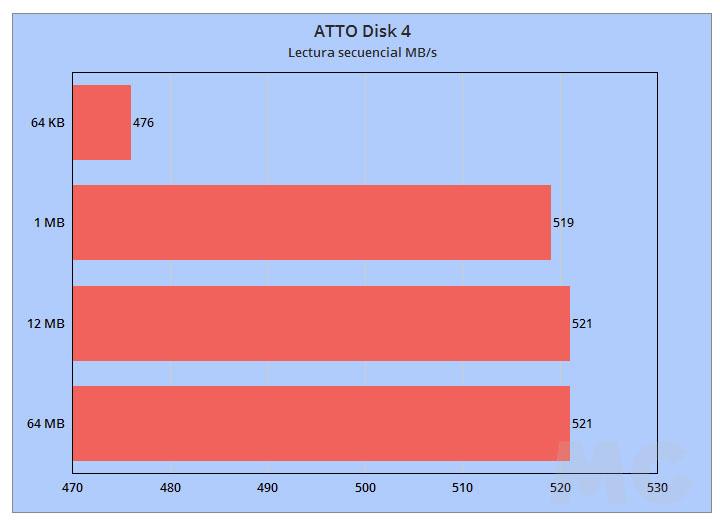 Analizamos la unidad externa de almacenamiento, Seagate BarraCuda Fast SSD 41