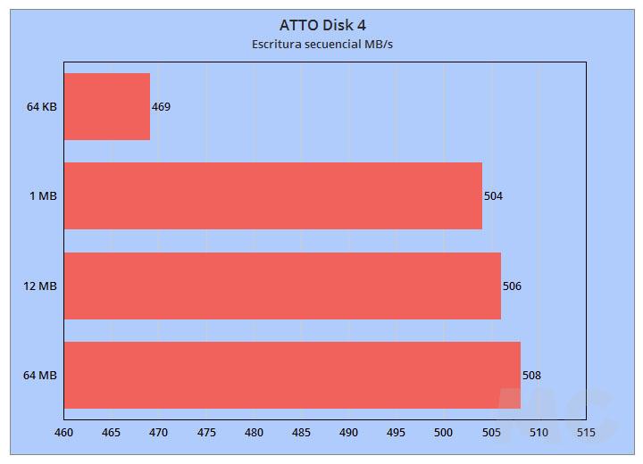 Analizamos la unidad externa de almacenamiento, Seagate BarraCuda Fast SSD 43