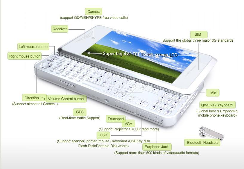 Smartphone con Windows XP
