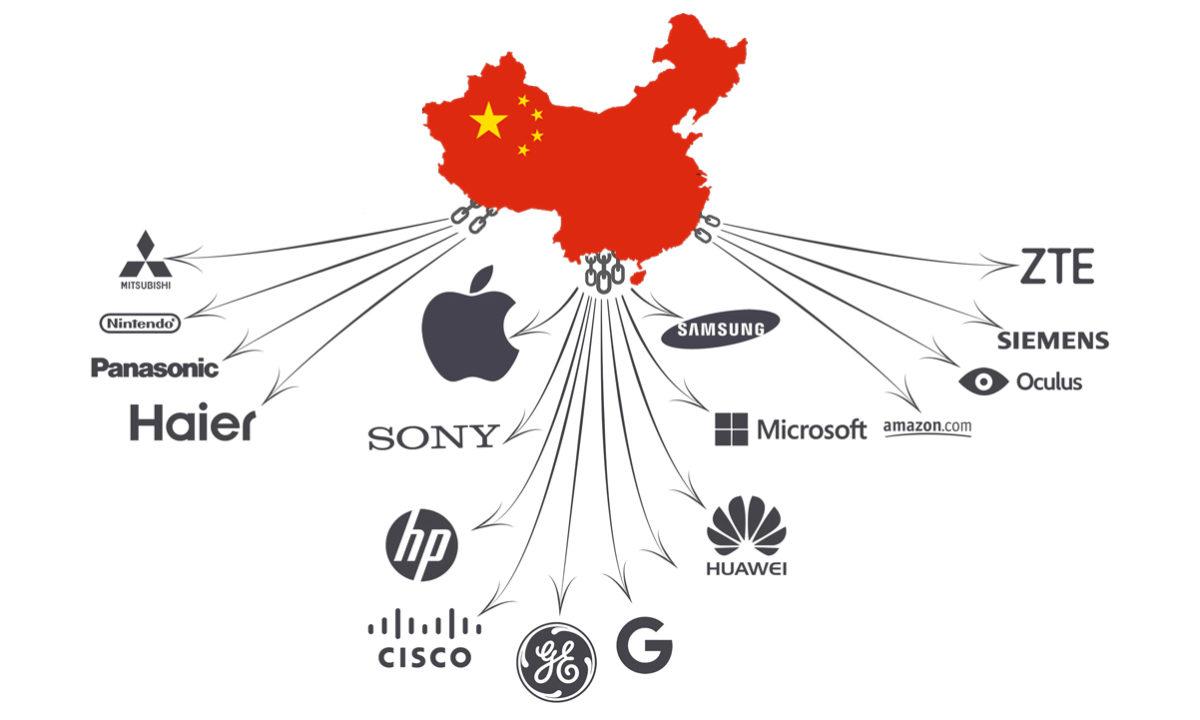 Trabajos Forzosos Explotación China