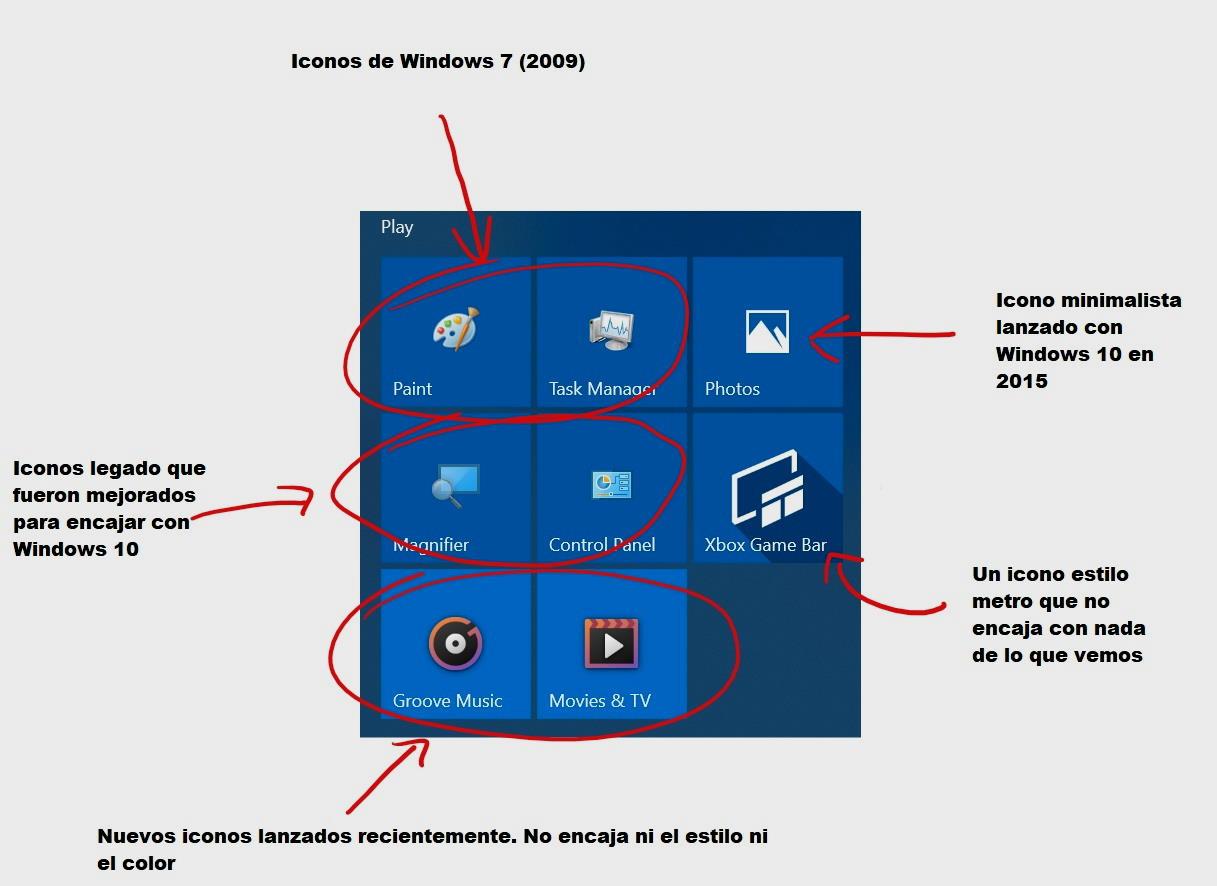 Windows 10 tiene un grave problema de inconsistencia, y Microsoft debería resolverlo de una vez 31