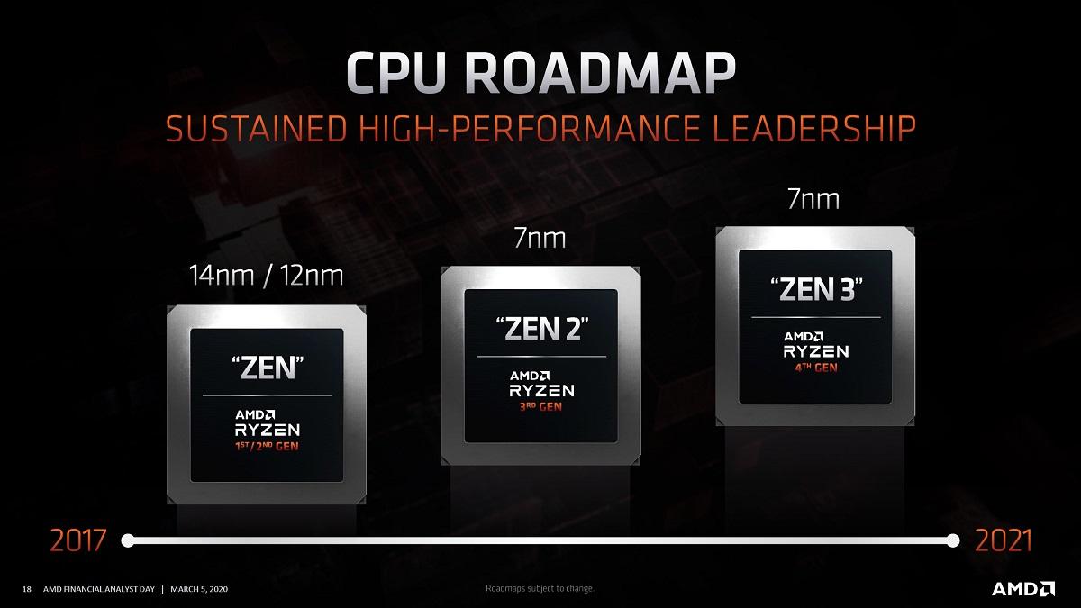 AMD confirma que Zen 3 llega este año en proceso de 7 nm, Zen 4 llegará en 2021 y dará el salto a los 5 nm 34