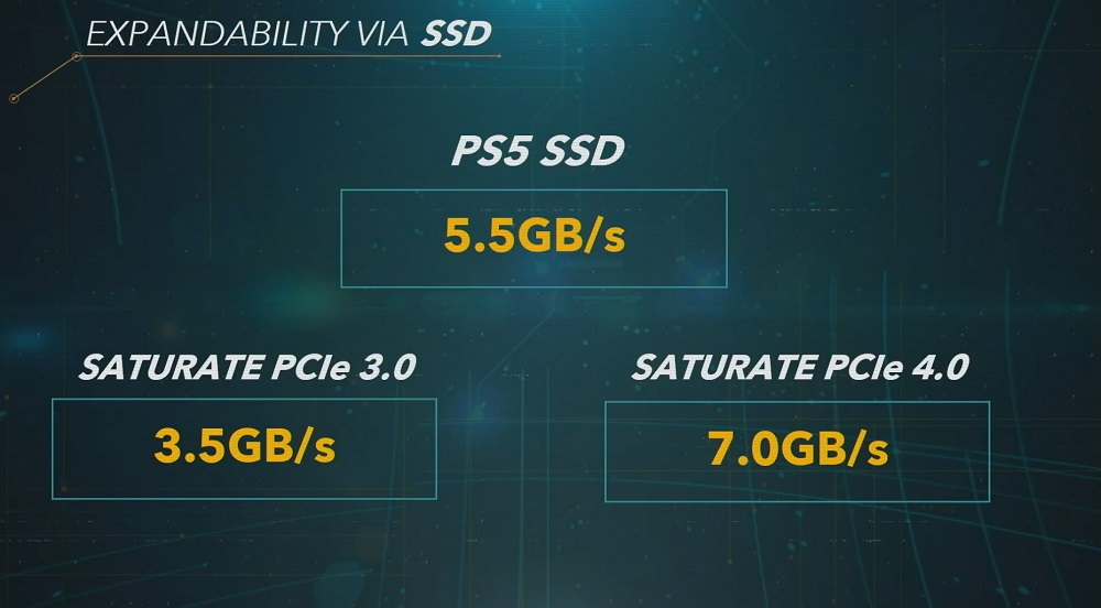 Sony presenta PS5: especificaciones finales y todo lo que debes saber 52
