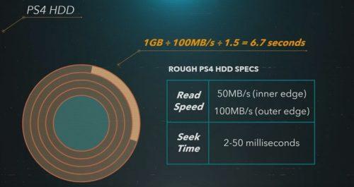 Sony presenta PS5: especificaciones finales y todo lo que debes saber 40