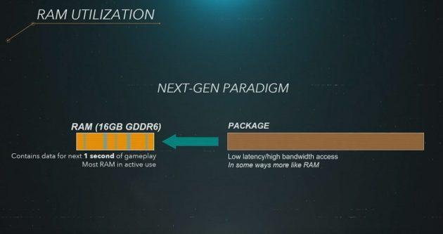 Sony presenta PS5: especificaciones finales y todo lo que debes saber 44