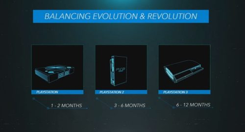Sony presenta PS5: especificaciones finales y todo lo que debes saber 32