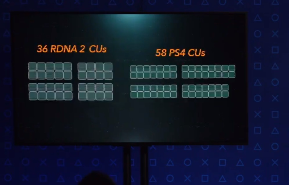 Sony presenta PS5: especificaciones finales y todo lo que debes saber 74