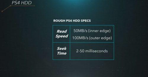 Sony presenta PS5: especificaciones finales y todo lo que debes saber 42