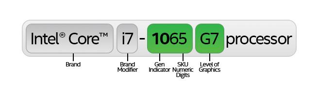 Revisamos el catálogo de procesadores Intel para no perderse tras los últimos lanzamientos 32