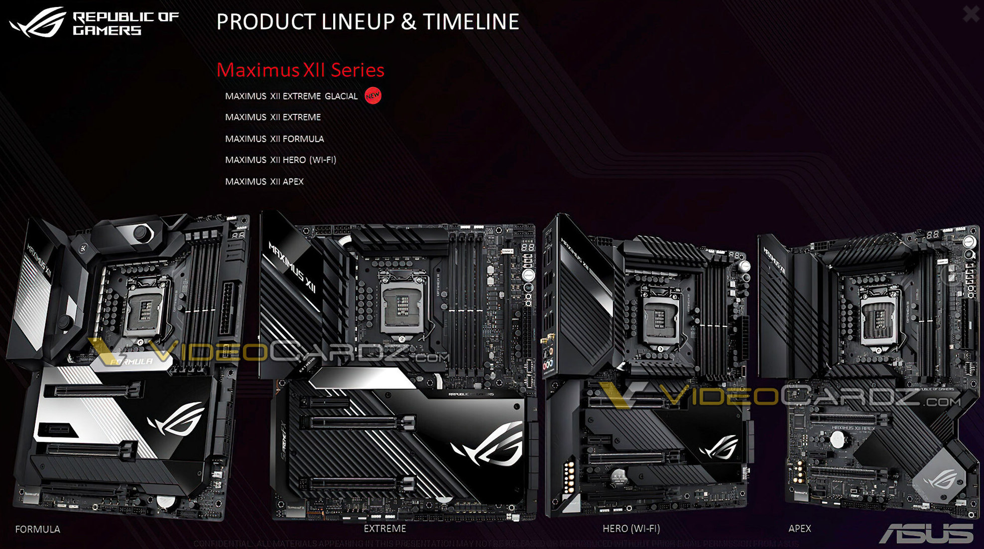chipset Z490