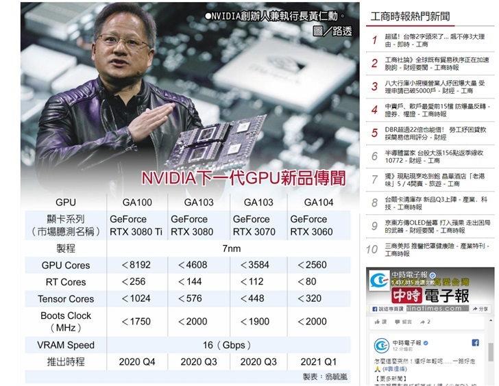 Especificaciones de las GeForce RTX 30 de NVIDIA: se avecina una liquidación de stock de las RTX 20 31