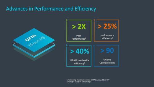 ARM presenta la arquitectura CPU Cortex-A78 y la GPU Mali-G78 37