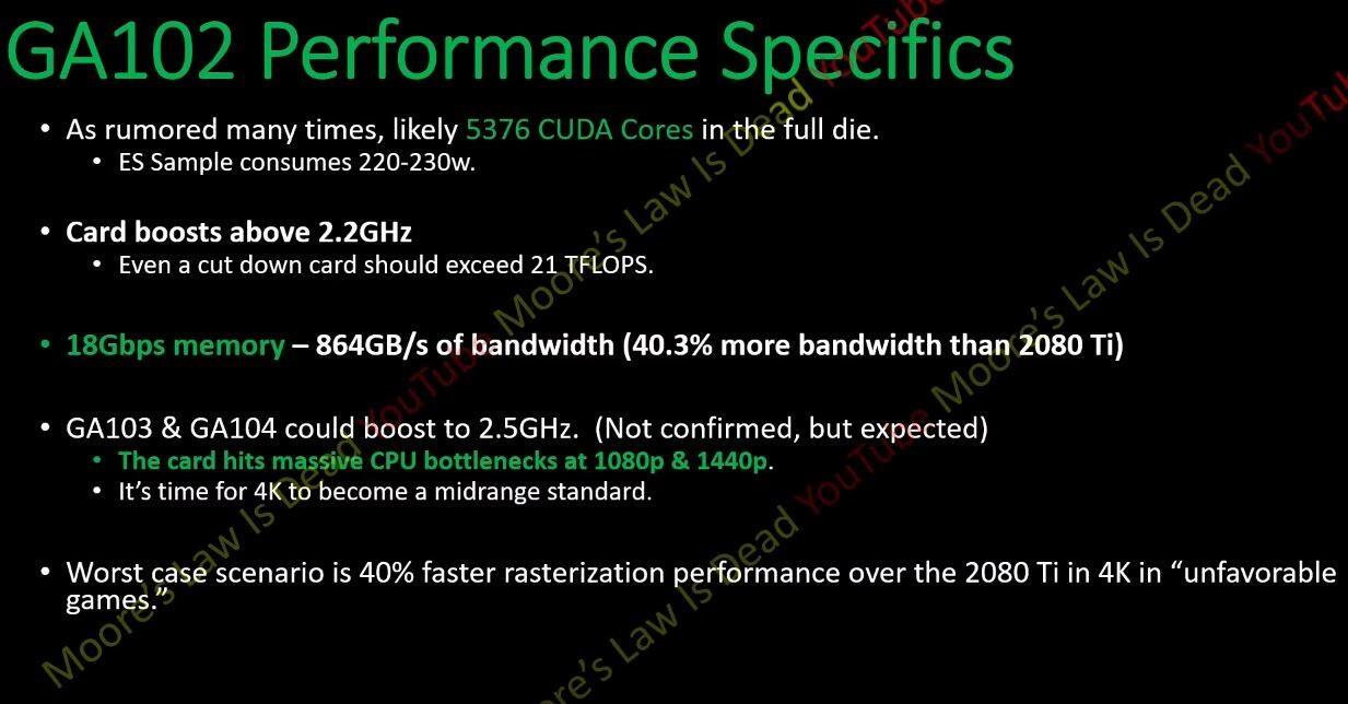 La RTX 3080 Ti será hasta un 70% más potente que la RTX 2080 Ti 31
