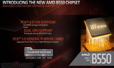 procesadores AMD Zen 3