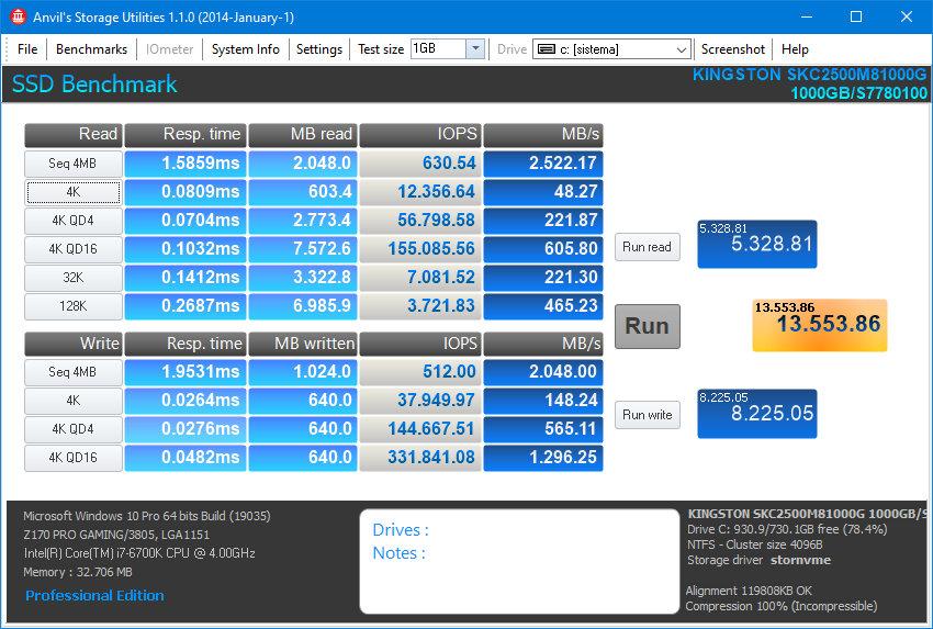 SSD Kingston KC2500, buscando el máximo rendimiento en PCIe 3.0 47