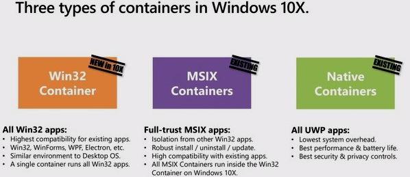Microsoft tiene problemas con el Windows 10 modular 38