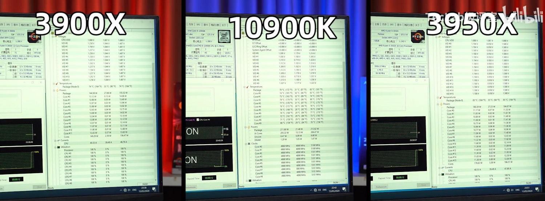 Rendimiento del Core i9 10900K: Intel retiene, por la mínima, la corona en juegos 35