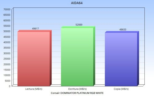 Corsair DOMINATOR PLATINUM RGB WHITE, análisis: un toque de distinción 72
