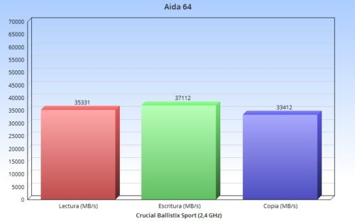 Corsair DOMINATOR PLATINUM RGB WHITE, análisis: un toque de distinción 74