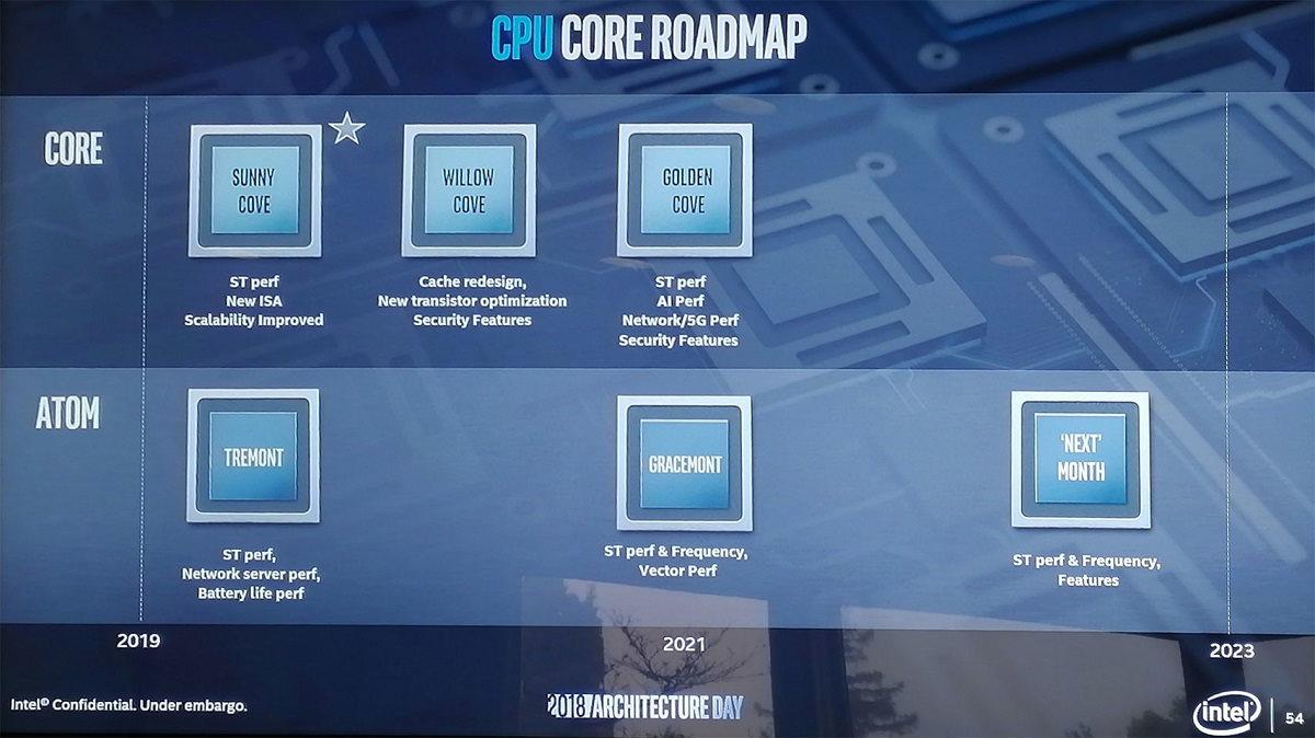 Intel Ocean Cove