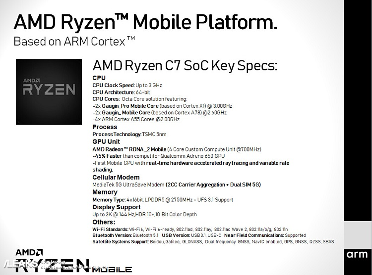SoC AMD Ryzen C7
