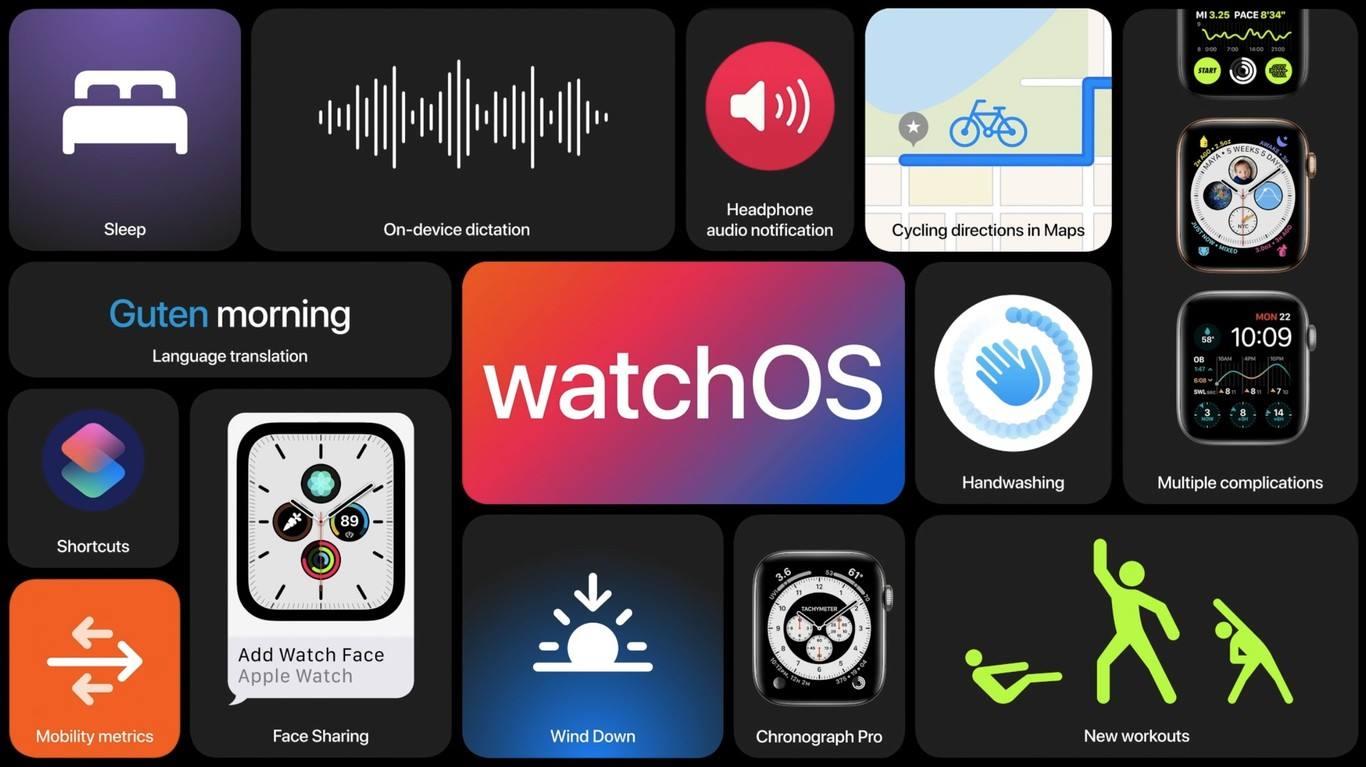 Apple presenta watchOS 7 31