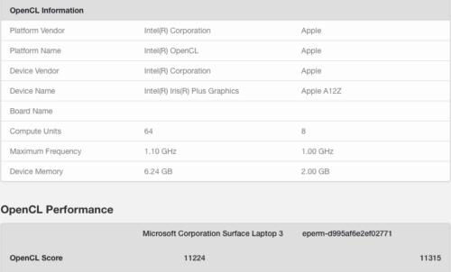 El Apple A12Z supera a los Core i7-1065G7 y Ryzen 5 4500U en rendimiento GPU 32