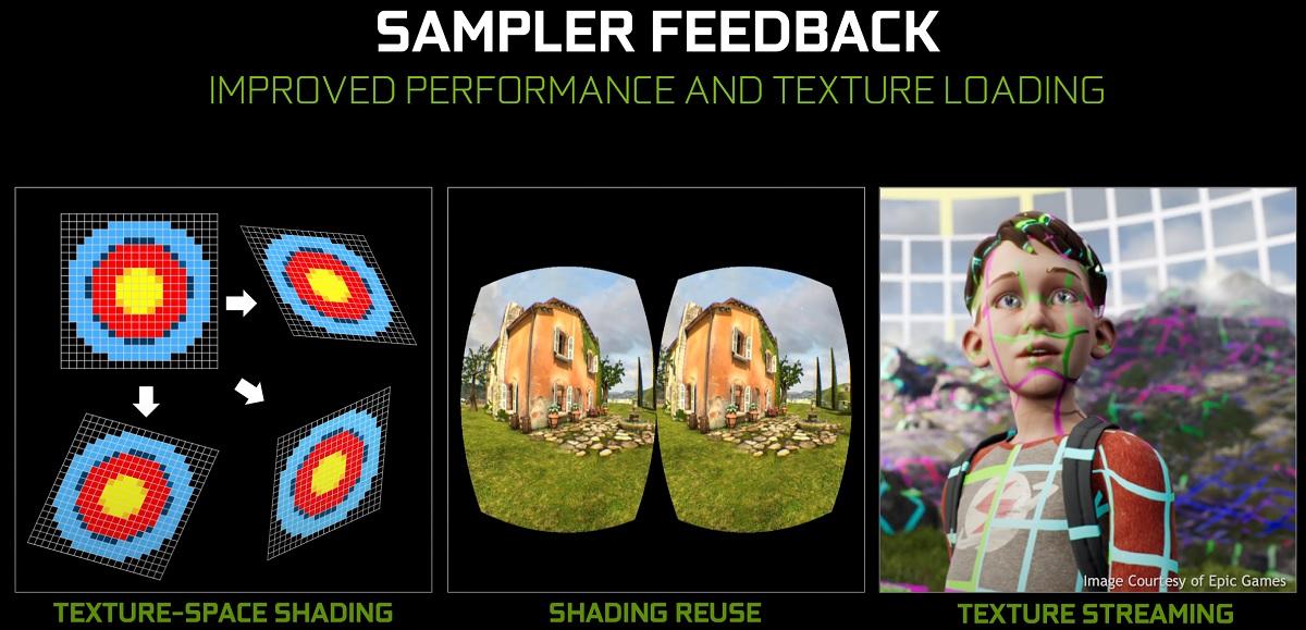DirectX 12 Ultimate 2