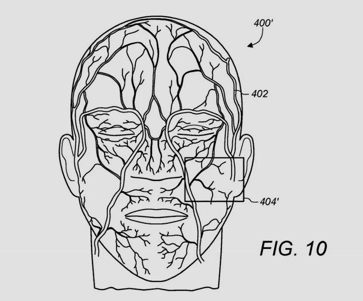 Face ID basado en las venas de tu cara