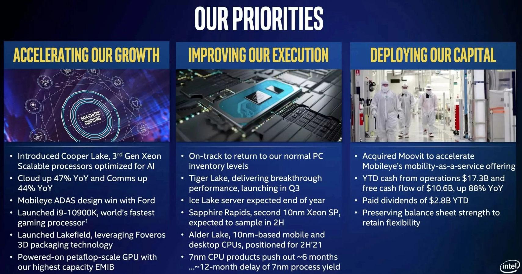 Intel presenta buenos resultados financieros, pero retrasa el lanzamiento de sus procesadores de 7 nm 29