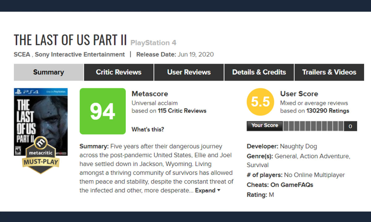 The Last of Us Part 2 review bombing metacritic