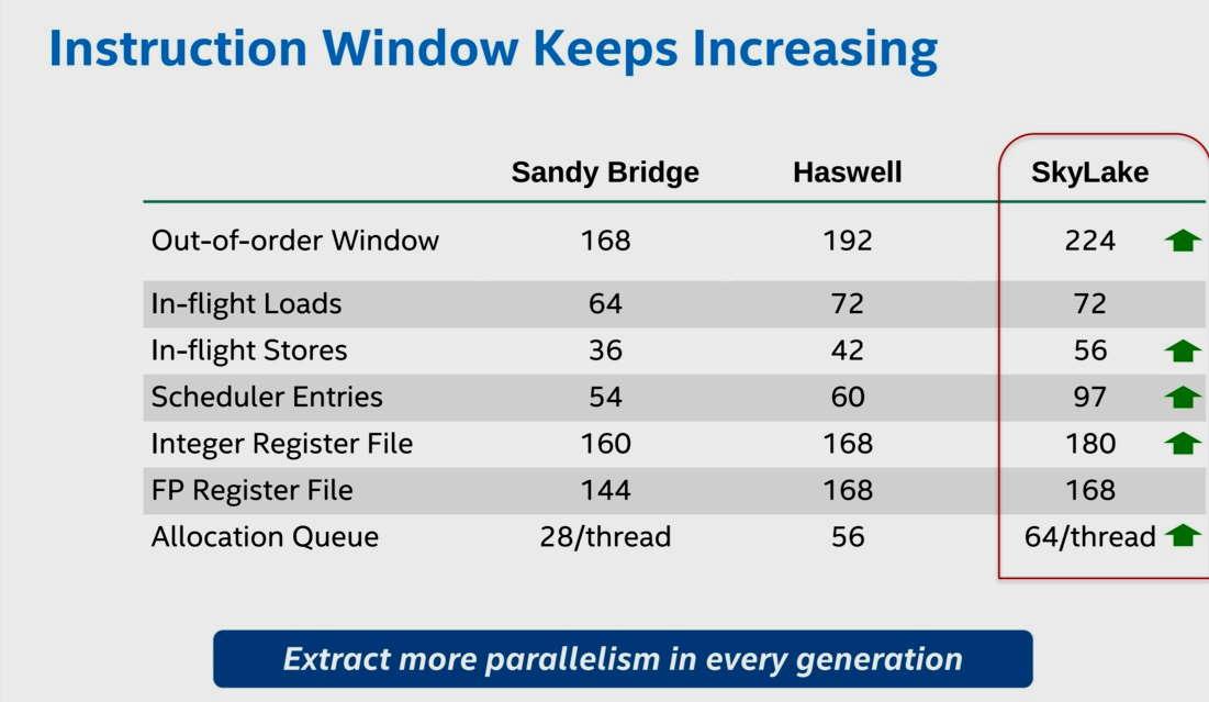Intel Core i9 10900K, análisis: el procesador más potente en juegos 37