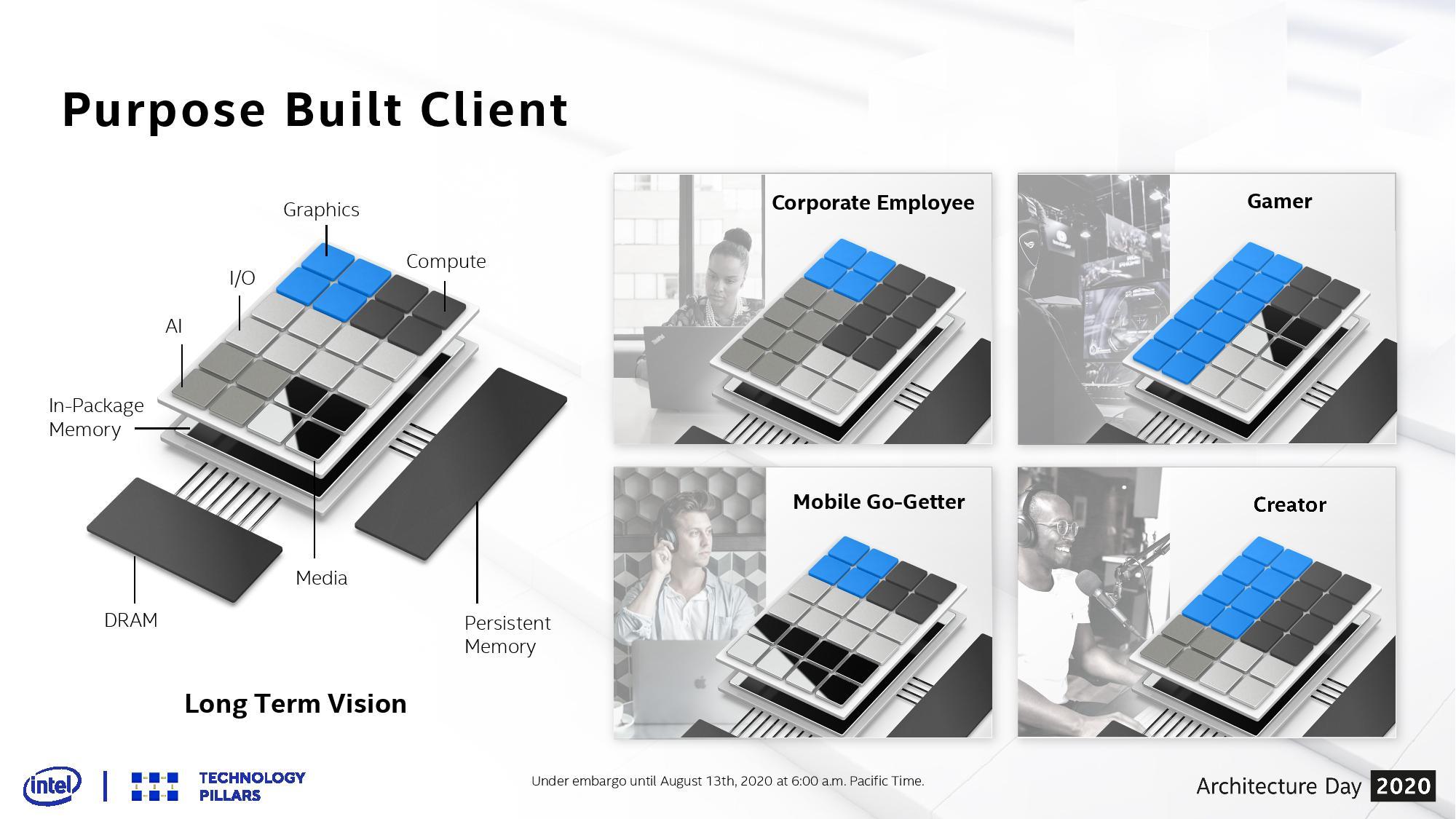 Intel lo tiene claro, el chip es el futuro y tiene una visión muy ambiciosa 35