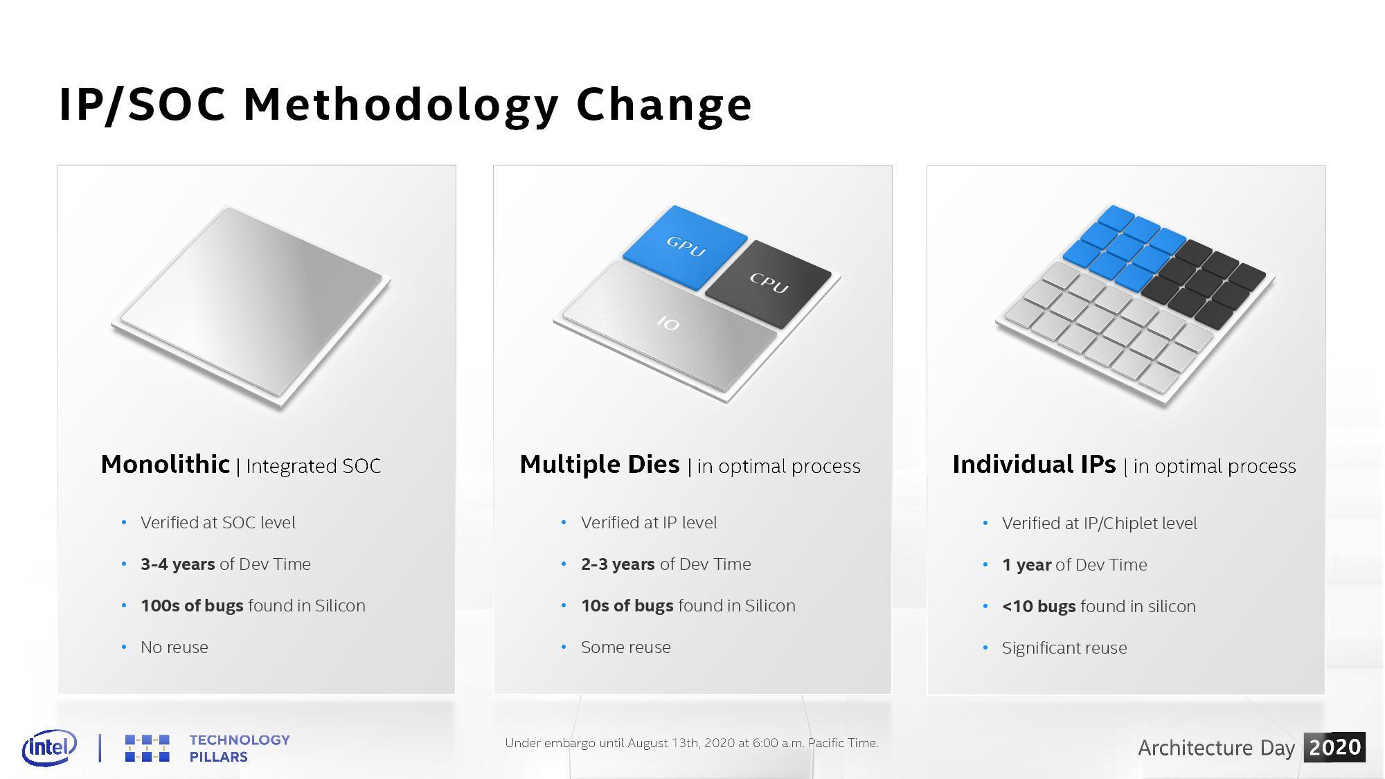 Intel lo tiene claro, el chip es el futuro y tiene una visión muy ambiciosa 37