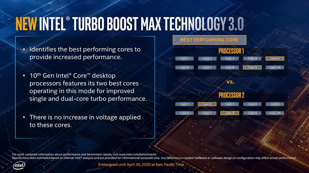 Intel Core i9 10900K, análisis: el procesador más potente en juegos 35