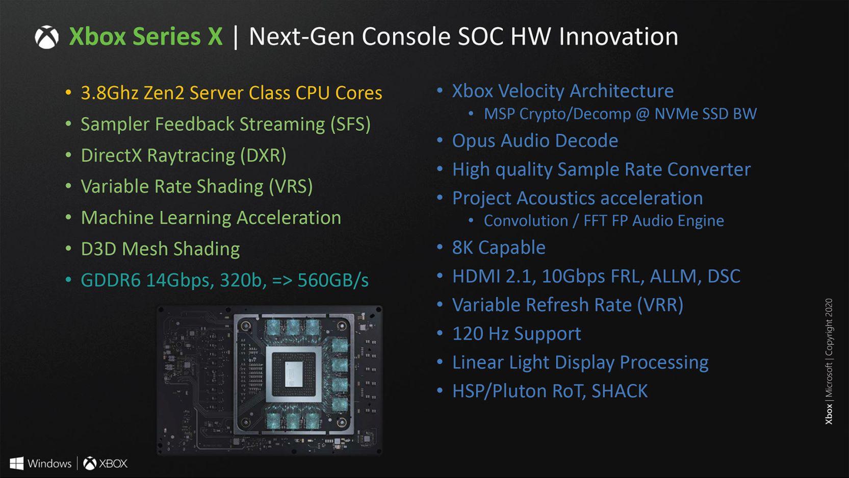 Así es el SoC de Xbox Series X, un chip muy potente que apuesta por el renderizado híbrido 31