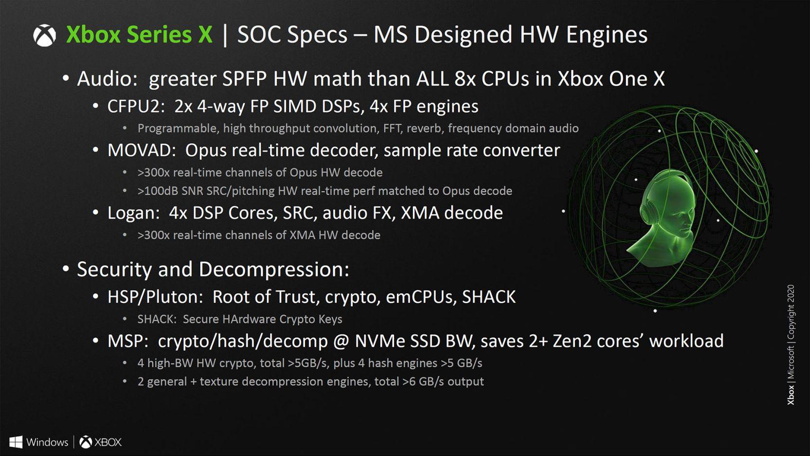 SoC de Xbox Series X