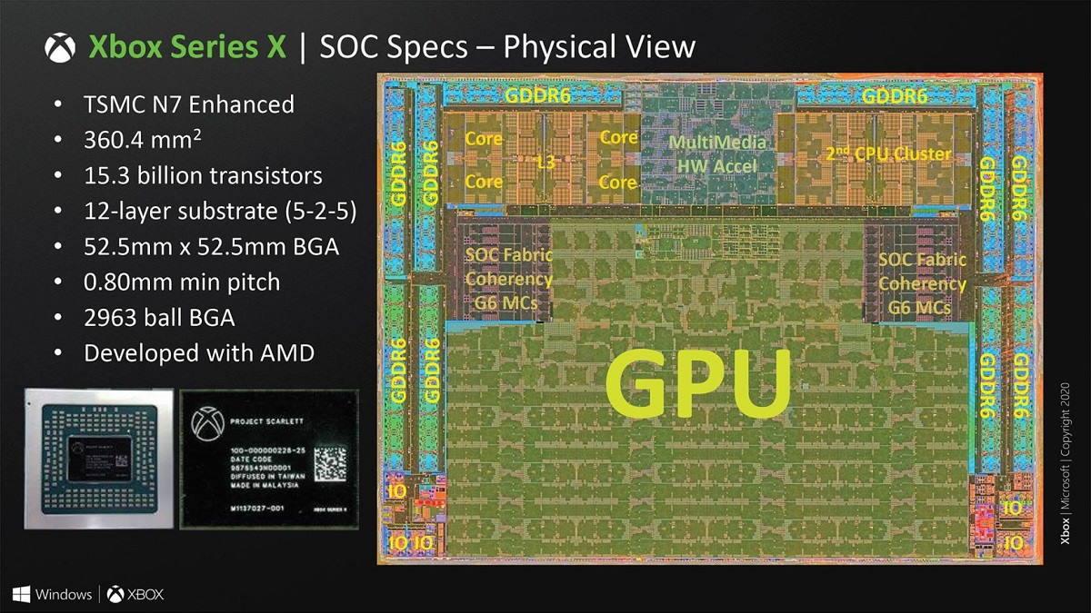 Así es el SoC de Xbox Series X, un chip muy potente que apuesta por el renderizado híbrido 33