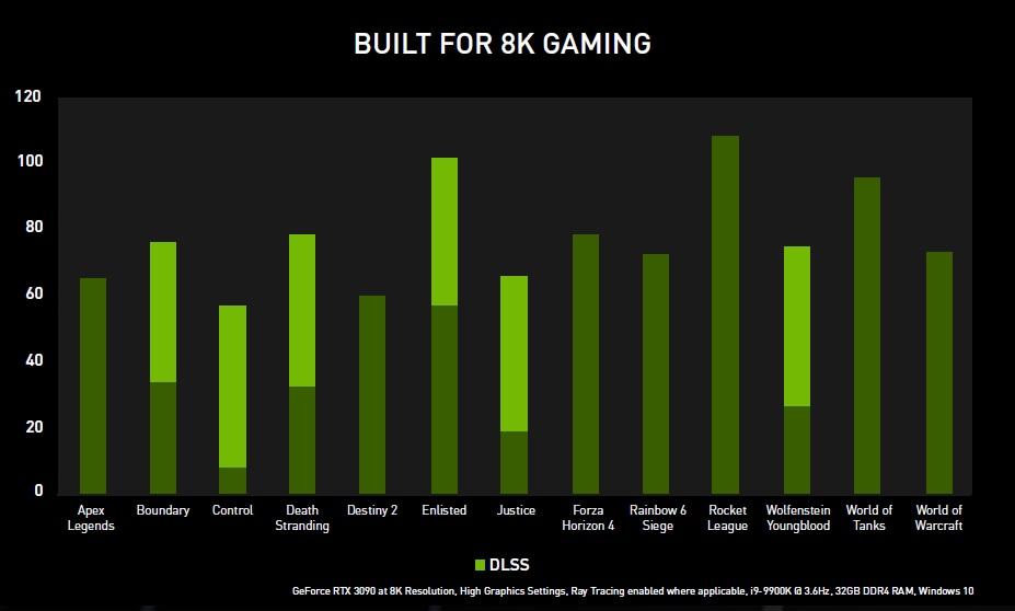 GeForce RTX 30: todo lo que debes saber en diez claves 43