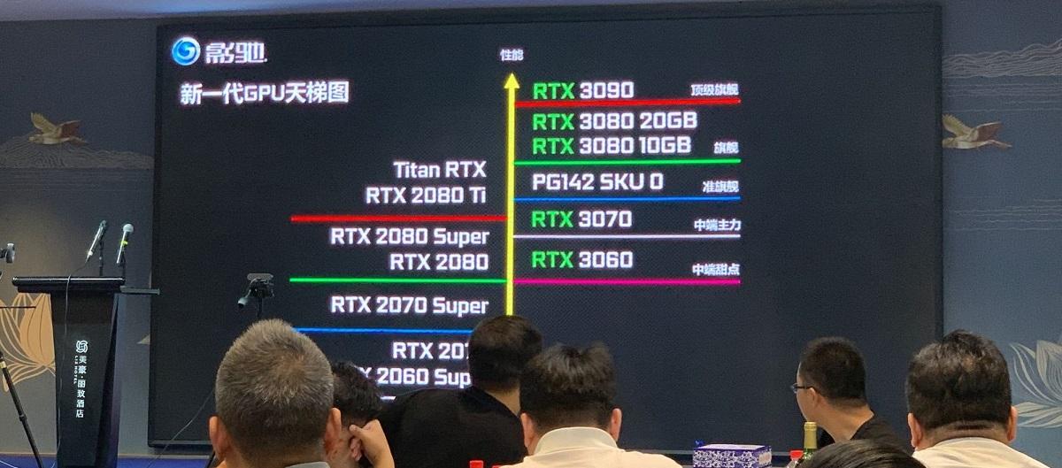 Guía de equivalencias de las RTX 30: ¿Cómo posicionan frente a las RTX 20? 31
