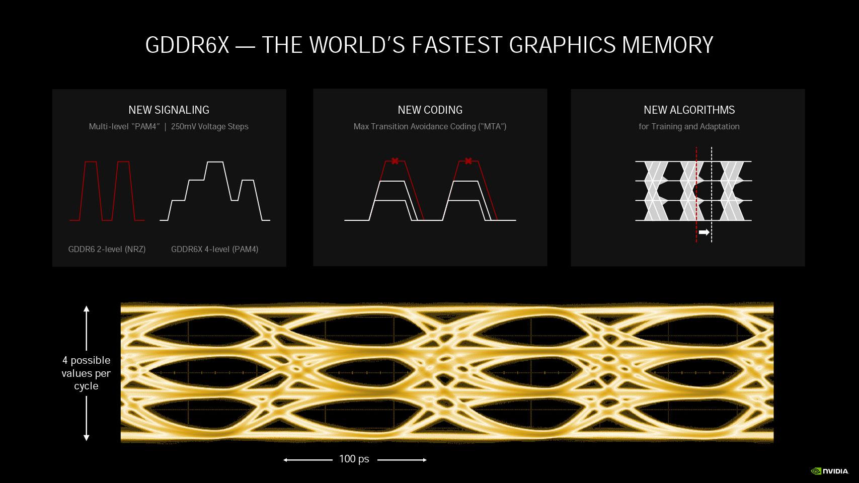 GeForce RTX 3080, análisis: la consagración del trazado de rayos 68