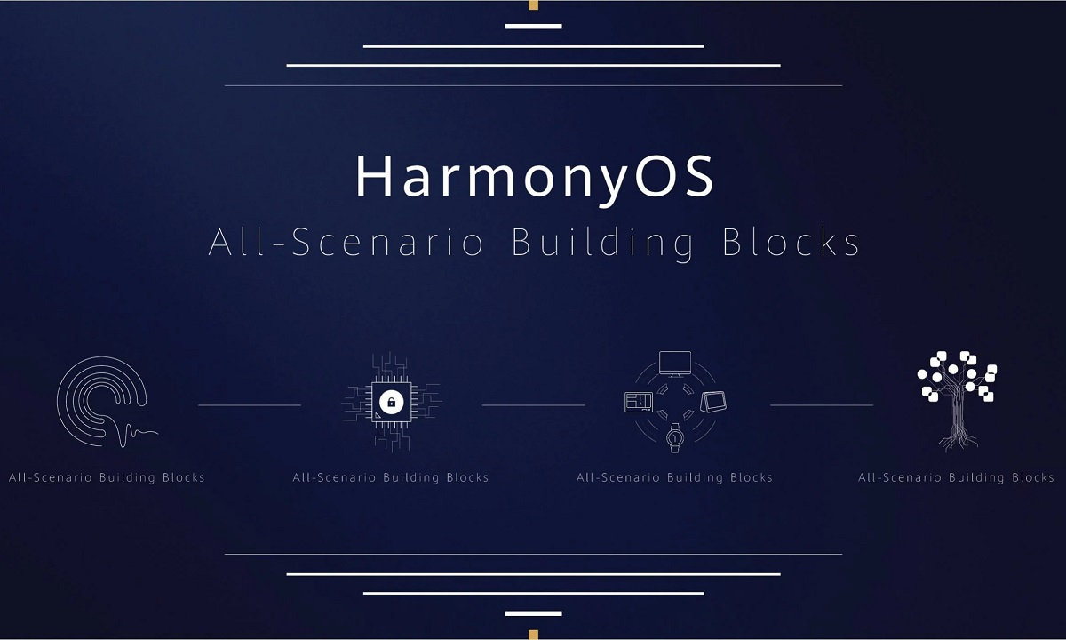 Huawei presenta HarmonyOS 2.0, a por todas contra Android 30