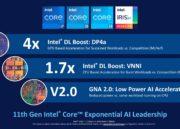 Nuevos procesadores Intel Core 11 Tiger Lake: una auténtica revolución 45