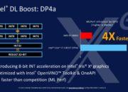 Nuevos procesadores Intel Core 11 Tiger Lake: una auténtica revolución 47