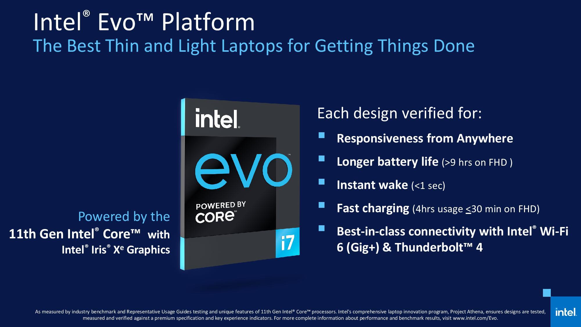 Nuevos procesadores Intel Core 11 Tiger Lake: una auténtica revolución 73