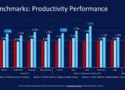 Nuevos procesadores Intel Core 11 Tiger Lake: una auténtica revolución 59