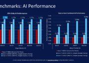 Nuevos procesadores Intel Core 11 Tiger Lake: una auténtica revolución 57